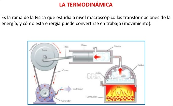 ¿Cuál es el concepto de termodinámica en física?