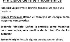 ¿Cuáles son los principios de la termodinámica?