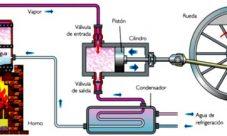 ¿Qué es un sistema termodinámico?