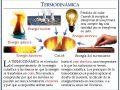 Principales aplicaciones de la termodinámica